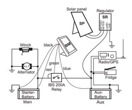 Microprocessor Controlled Dual Battery Management System